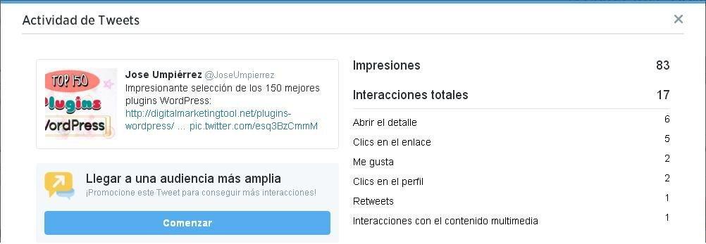 Twitter Analytics actividad de Tweets